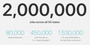 Apple's Job Creation & Q2 announcements, TechRestore